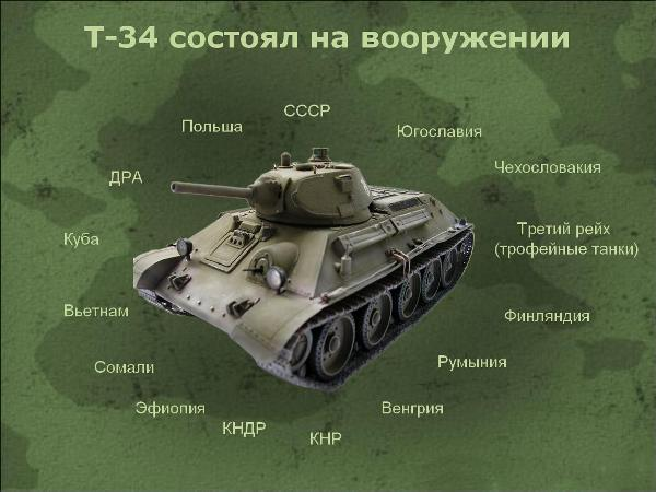 Wow как создать танка